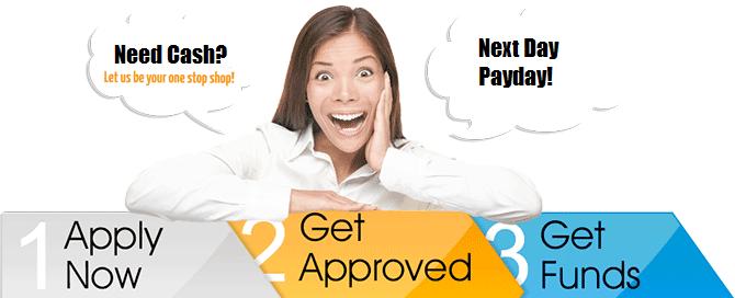 steps for instant cash loans help